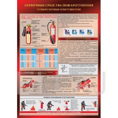 Плакат «Первичные средства пожаротушения. Углекислотный огнетушитель» самоклейка 1 лист. Формат А2 (420х600)